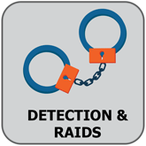 Detection & Raids